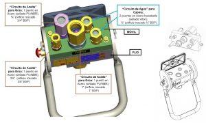 Multi Conectores FASTER para grúas forestales y de reciclaje